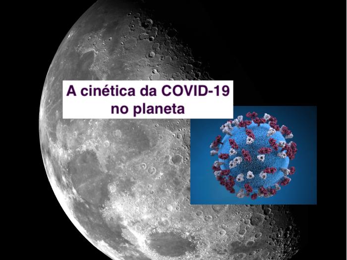 A cinética ascendente da COVID-19